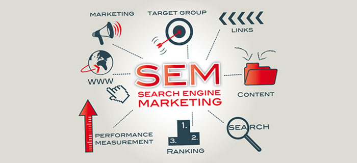 Search Engine Marketing - Global Advertising Media