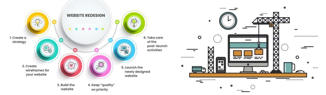 Website Redesign Company Mumbai